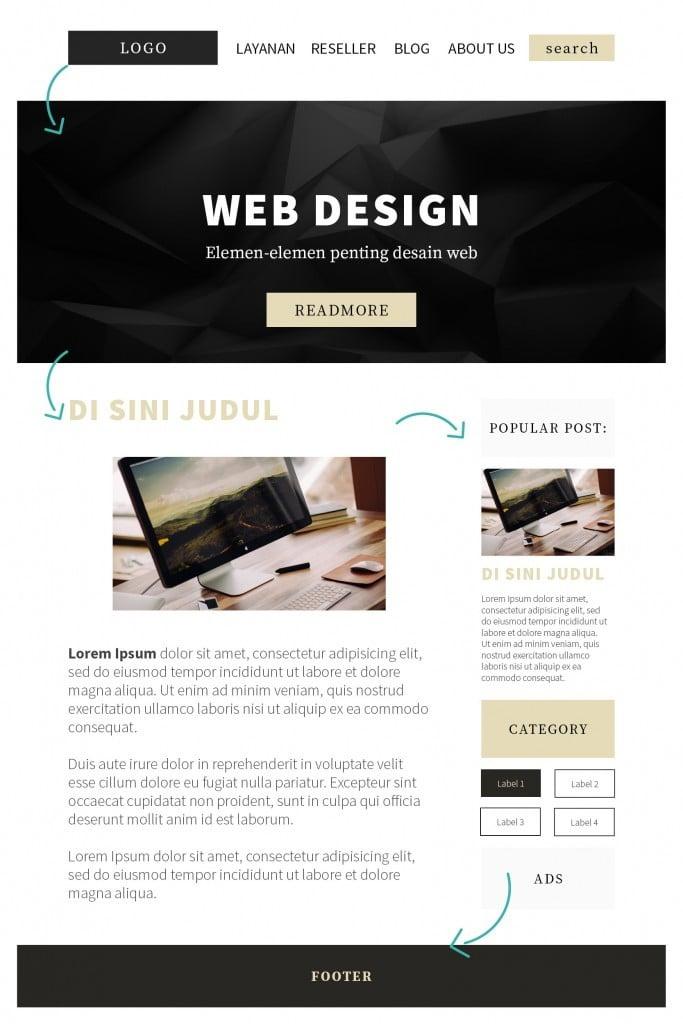 Elemen Penting Desain Web